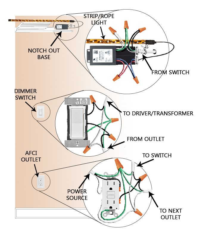 wiring diagram of option #3 with dimmer switch
