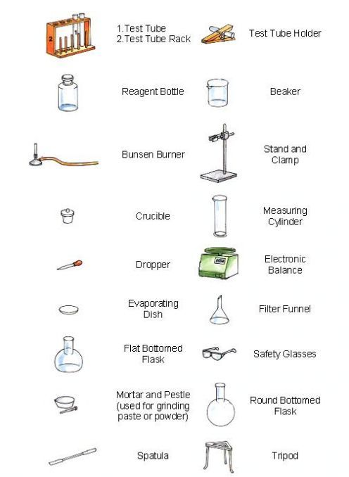 chemistry lab equipment bing images chemistry pinterest lab equipment labs and chemistry. Black Bedroom Furniture Sets. Home Design Ideas