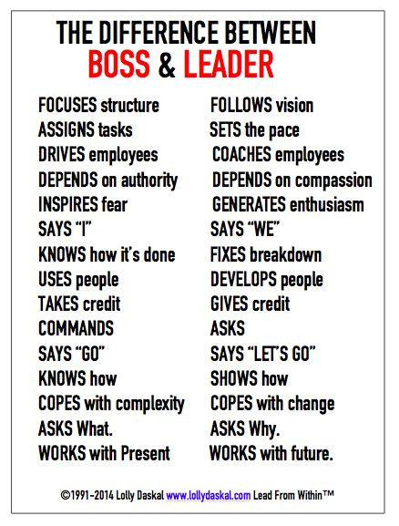 Boss Leader There Is A Difference Leadership Quotes Work Leader Quotes Leadership Inspiration