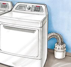 Product 5845 Indoor Dryer Vent Kit Indoor Dryer Vent Dryer Vent Electric Dryers