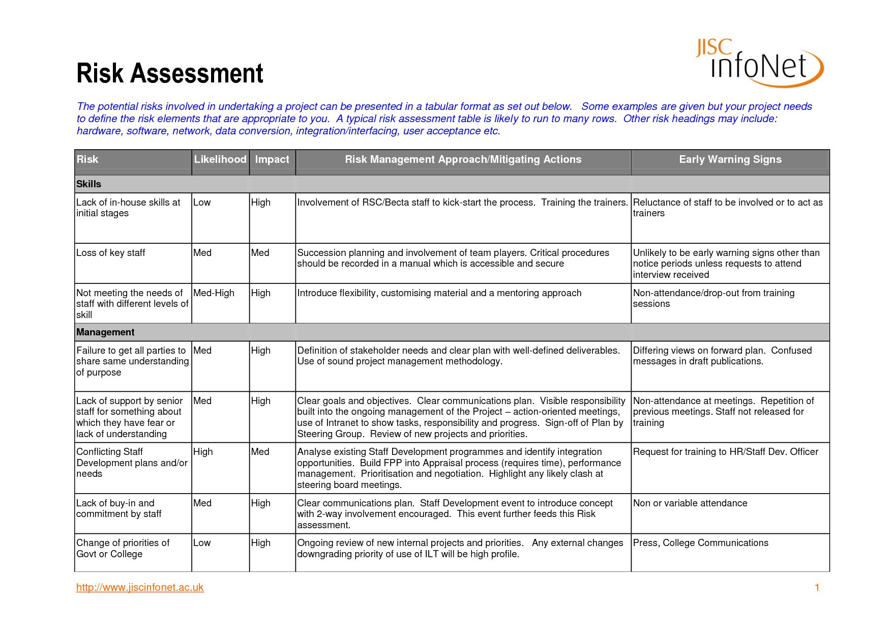 Risk Analysis Template 10 Download Free Documents In Method Within Information Security Risk Assessment Template Risk Analysis Best Templates Business Template