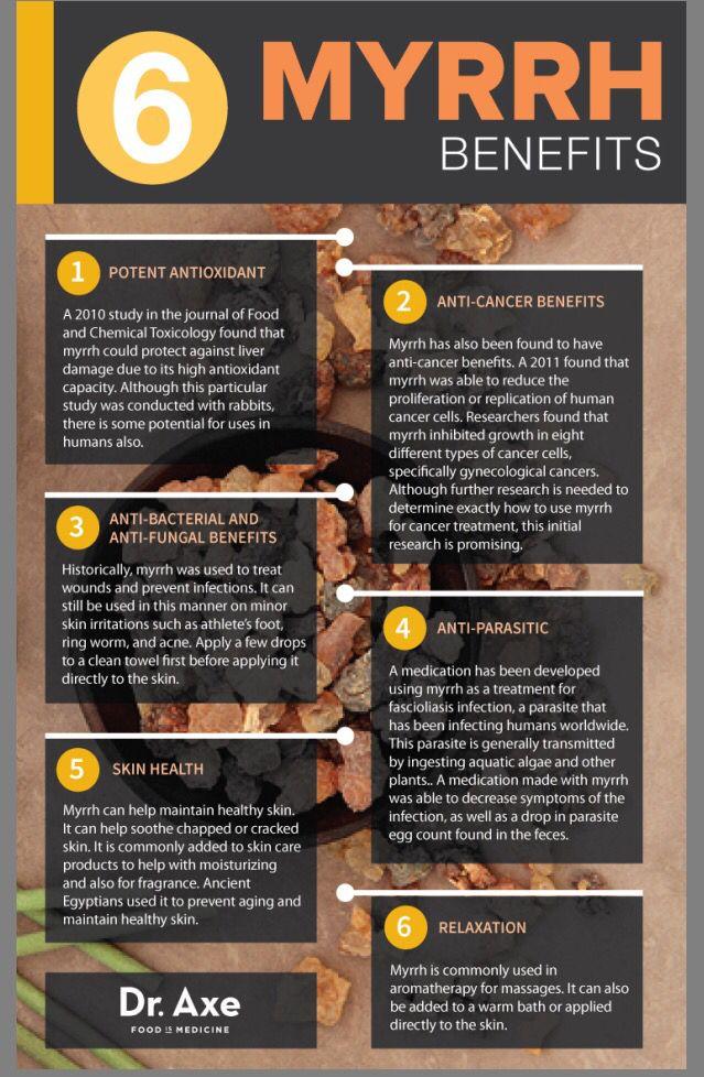 Myrrh benefits