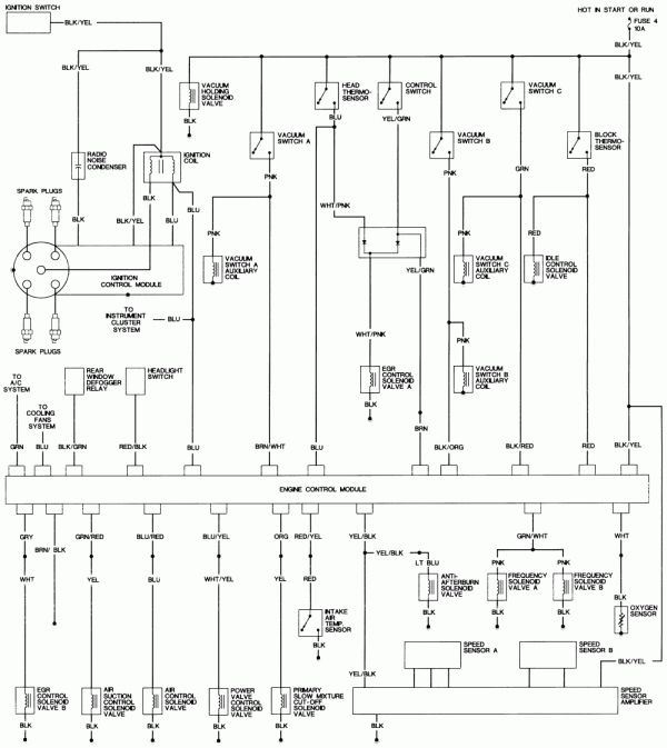 1995 Honda Accord Ex Wiring Diagram - Ls6 Engine Diagram for Wiring Diagram  SchematicsWiring Diagram Schematics