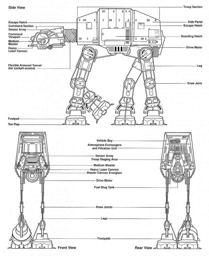 AT-AT schematics   AT-AT: Imperial Walkers   Pinterest   Star Wars