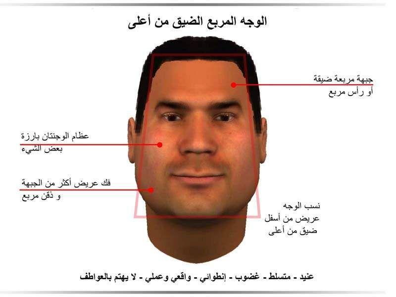 الوجه المربع الضيق من أعلى مدونة أسرار الوجه Body Language Face Reading Philosophy Books