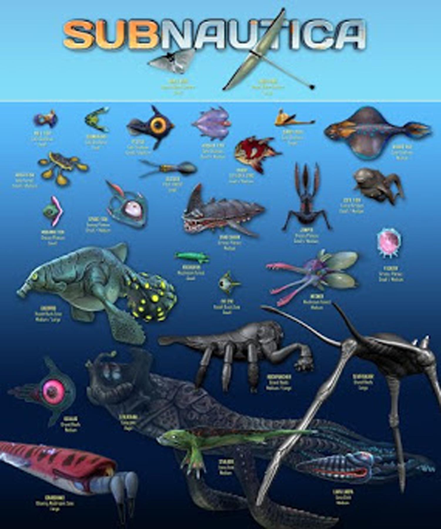Subnautica Karte.Fauna Subnautica