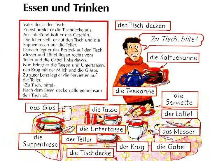 essen und trinken den tisch decken wortschatz deutsche vokabeln german vocabulary. Black Bedroom Furniture Sets. Home Design Ideas