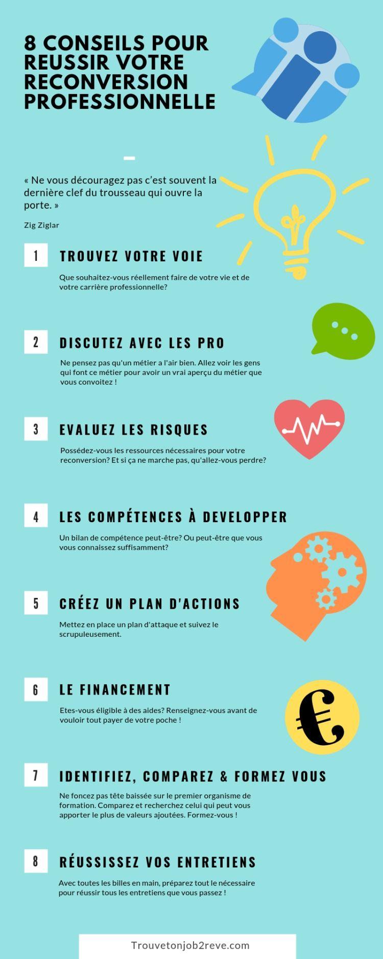 Les 8 Meilleurs Conseils Pour Reussir Votre Reconversion Professionnelle Reconvers Reconversion Professionnelle Conseils Pour Reussir Reussir Son Entretien