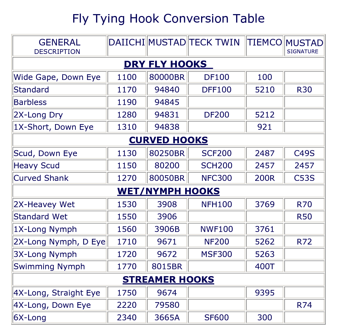 Hook conversion chart fly patterns 1 pinterest fly for Fishing hook size chart