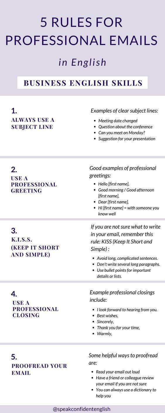 Professional Skills  English writing skills, Writing skills