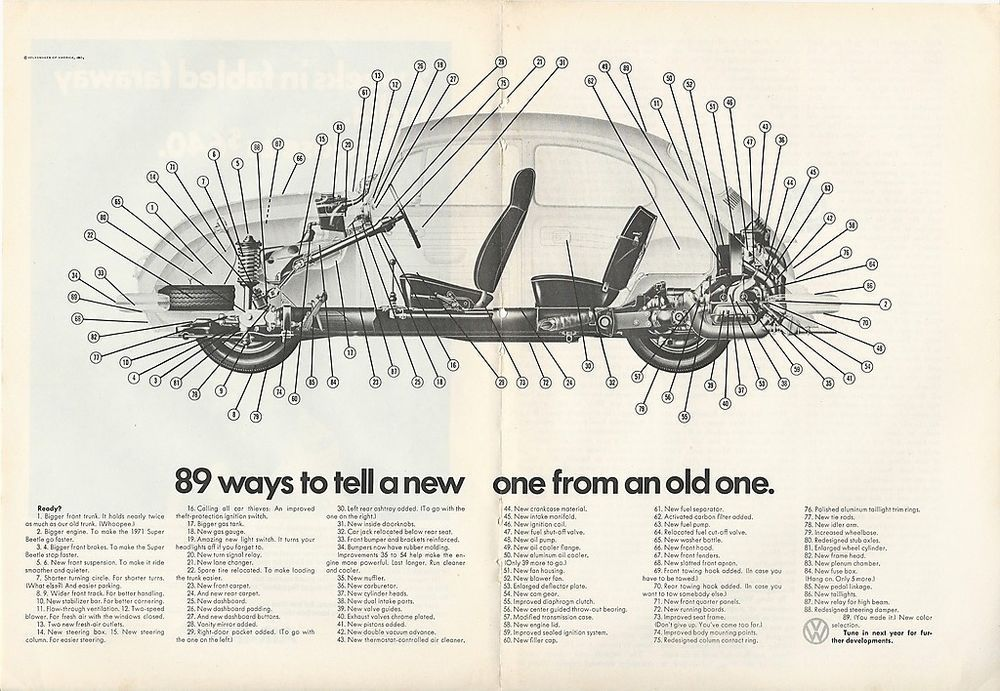 1971 Vw Volkswagen Beetle 89 Ways To Tell New Car From Old Model Bugs Vintage Ad Vintage Vw Volkswagen Vw Aircooled