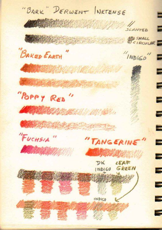 Rob\'s Art Lessons: Colored Pencil Shading and More | Flesh Tones ...