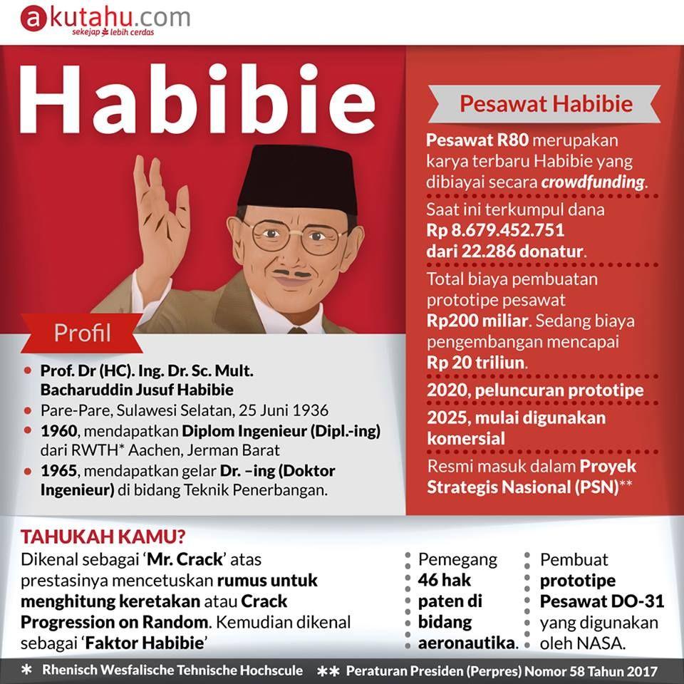 """Habibie """"Si Jenius Pesawat dari Indonesia, Penemu Teori Anti Crack"""""""