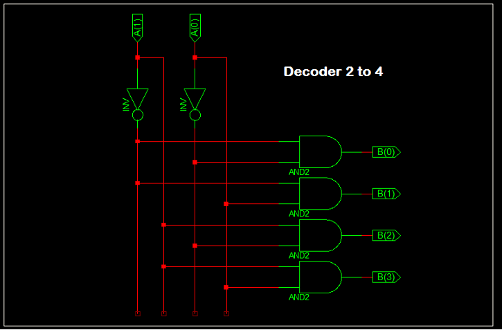 Vhdl Code For 2 To 4 Decoder All About Fpga Coding Computer Science Tutorial