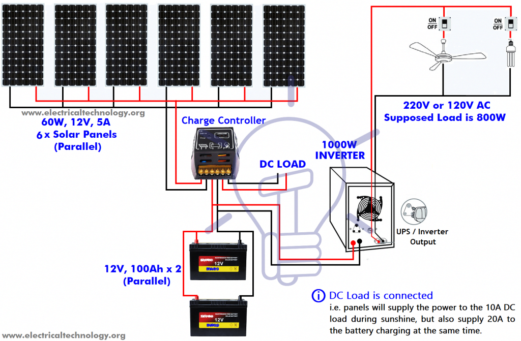Complete Solar Panel Installation Design Calculations With Solved Examples Step By Step Proc Sola With Images Solar Panels Solar Panel Installation Solar Power System
