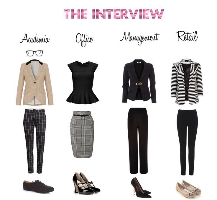 How To Dress To Impress For An Interview Career