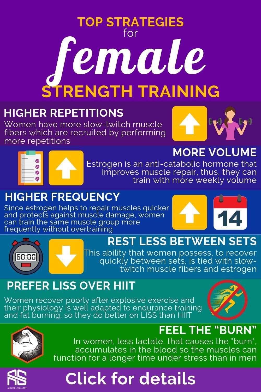 7 WOMEN STRENGTH TRAINING STRATEGIES TO LOSE WEIGHT