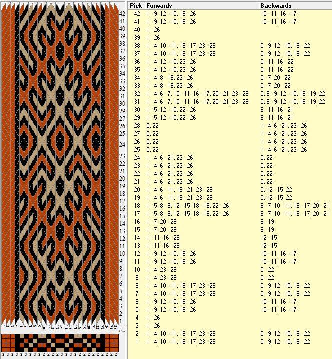 26 tarjetas, 3 colores, otro motivo // sed_522c diseñado en GTT༺❁