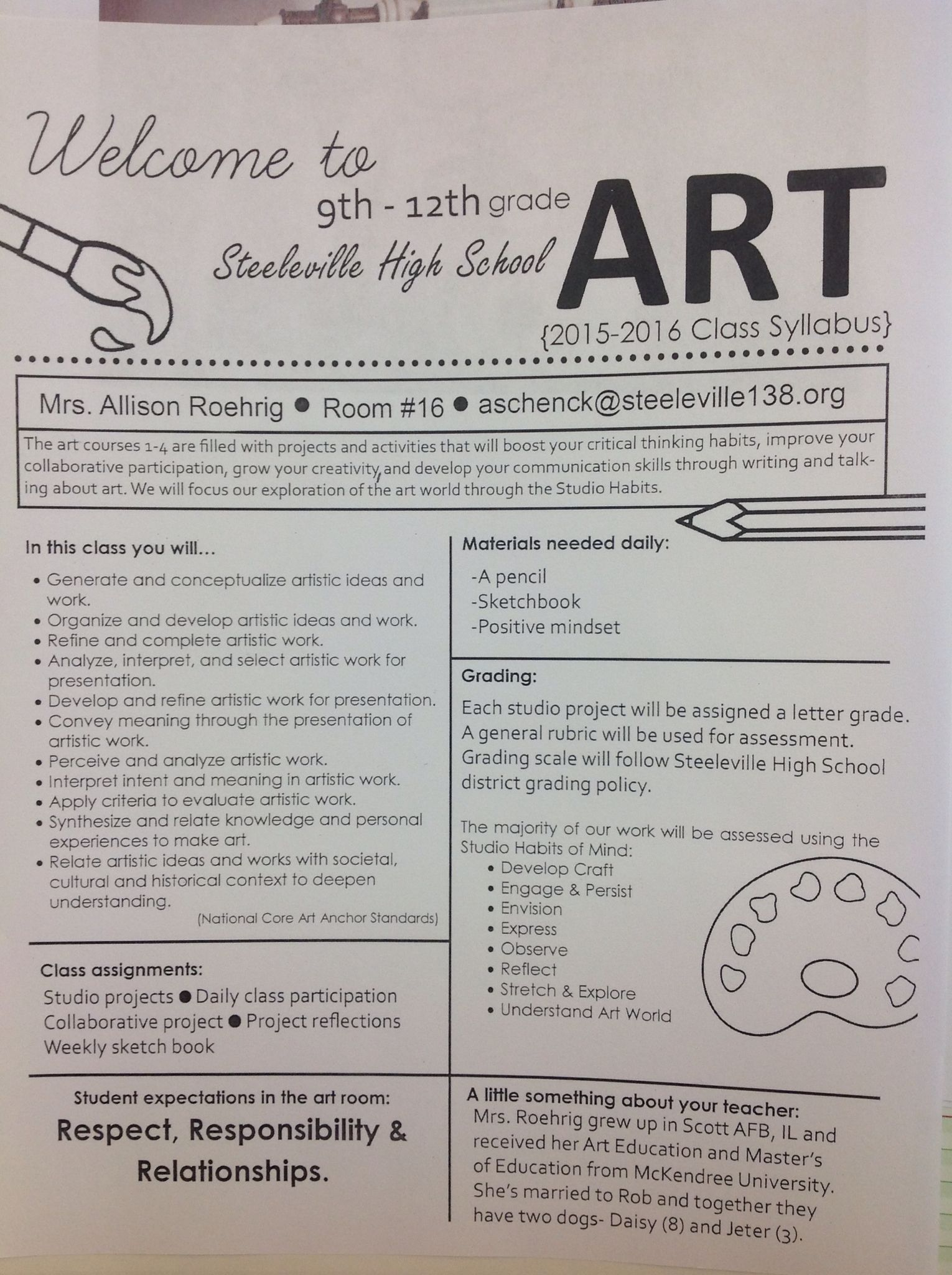 art syllabus for primary school