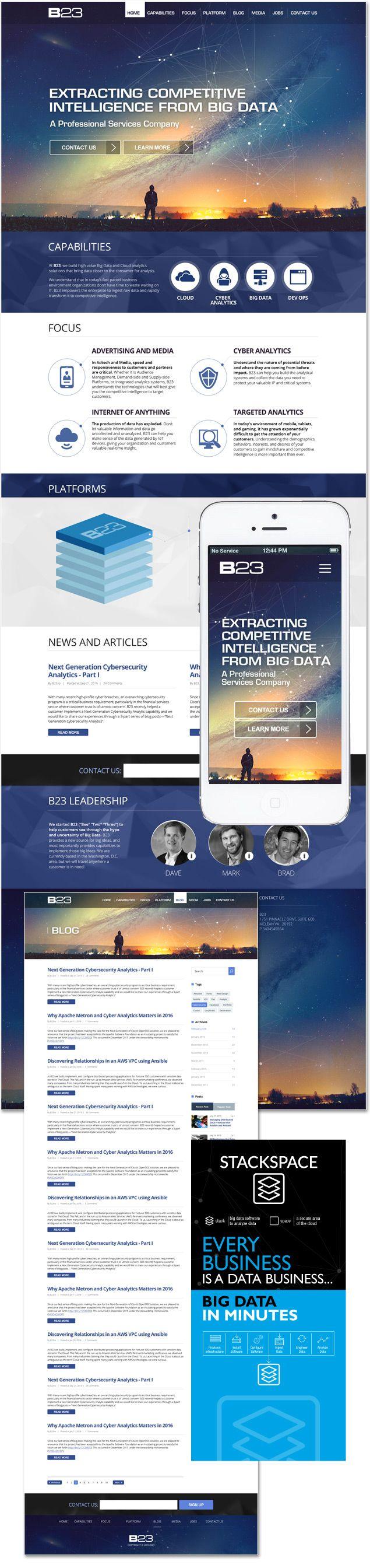 IT consulting website design | Interact | Pinterest | Website ...