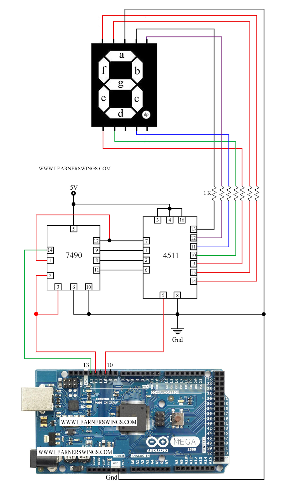 small resolution of  using 7490 and 4511 driver ic 4511 tutorial for seven segment display use of 7490 74hc90 tutorial for seven segment display 7490 tutorial circuit