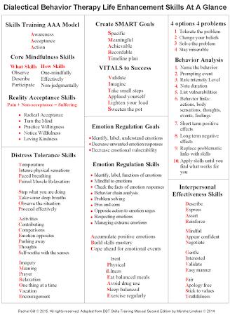 Image Result For Dbt Skills Worksheets Counseling Pinterest Dbt