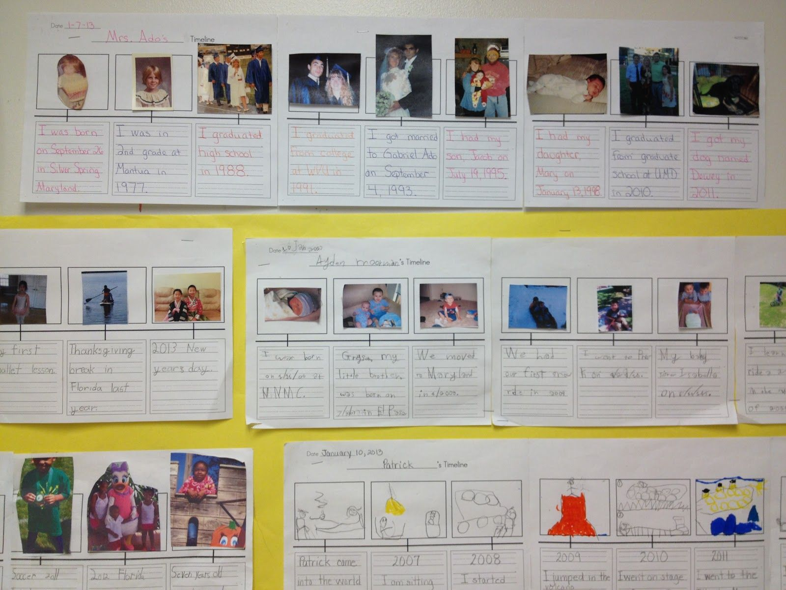 First Grade Spies Timeline