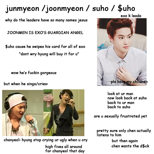 "A beginners guide to EXO: Suho ""high Fives All around For Chanyeol That Day"" hahaha"
