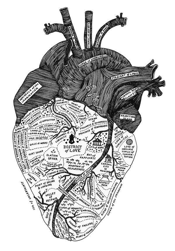 Map of a Woman's Anatomical Heart Art