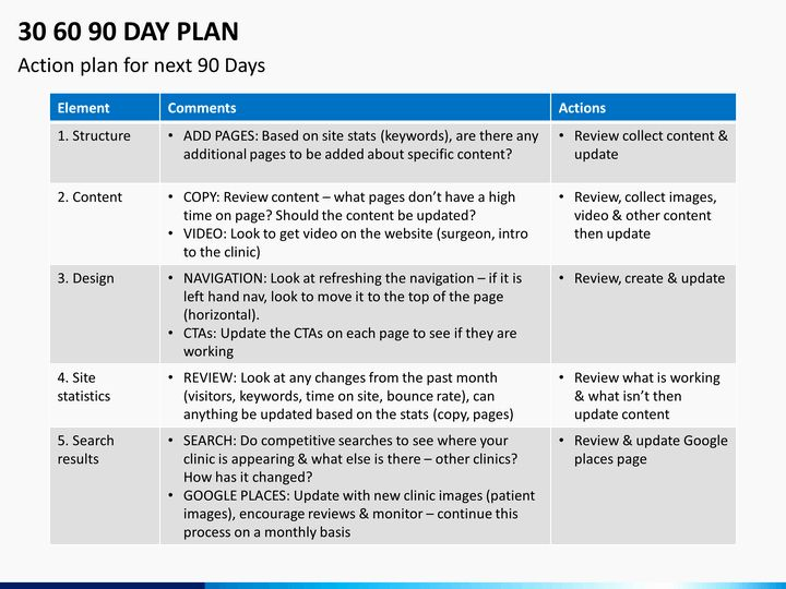 Best Of 90 Day Marketing Plan Template In 2020 90 Day Plan