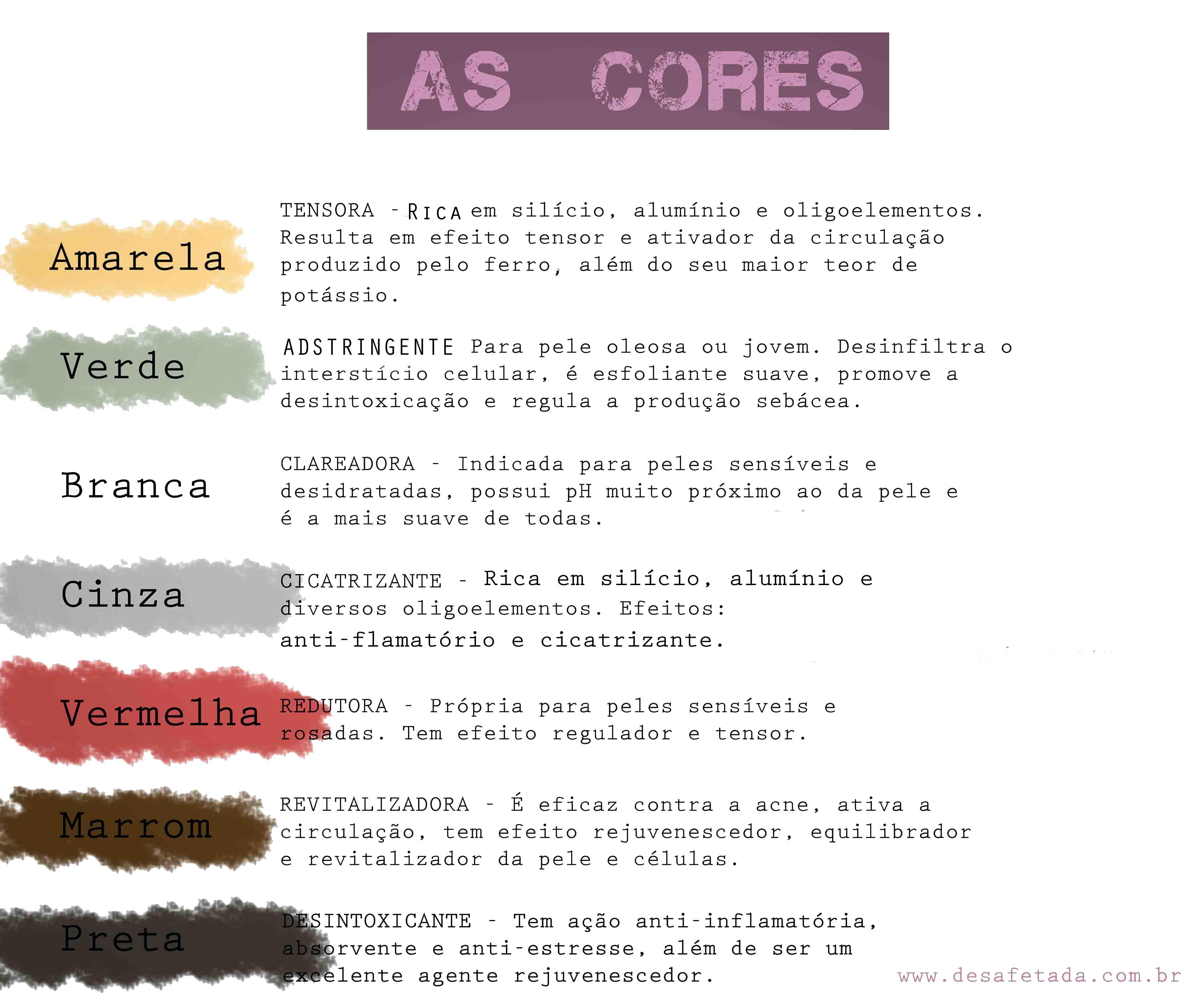 Tipos De Argila A Argila Verde E Reguladora De Oleosidade E