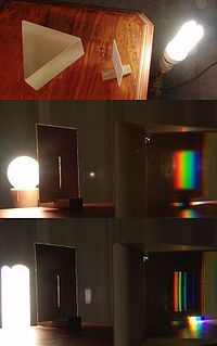 A very simple spectroscope based on a prism | Color rendering index, Lamp, Lighting inspiration