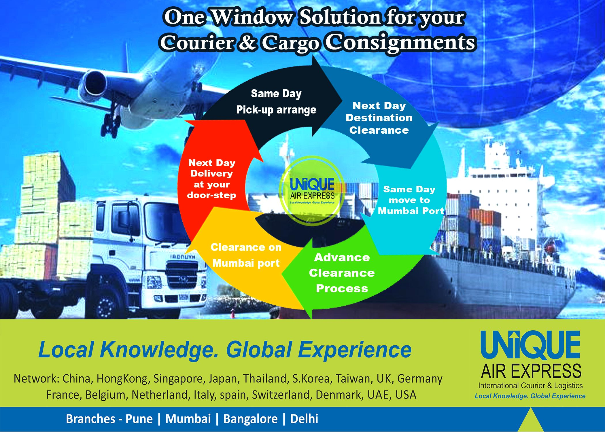 No Need to Worry about your urgent Import Shipments Now