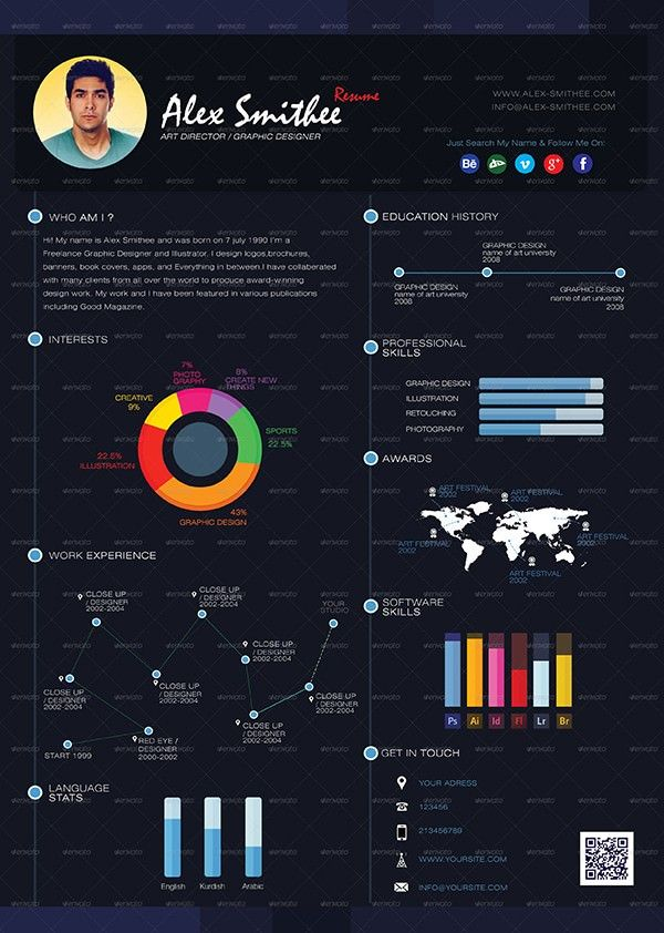 Infographic Resume Alluring Pro_Infographic_Resume_Dark Blue  Infographic Resume Template For