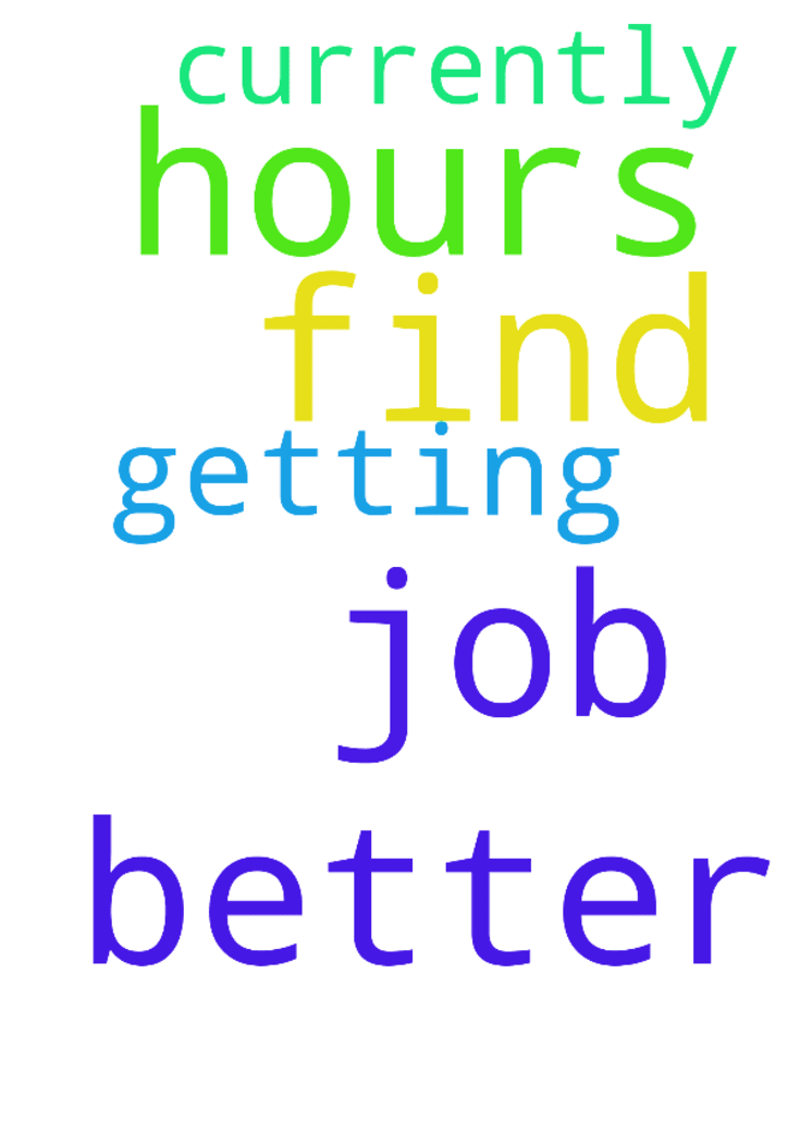 to find a better job with more hours - to find a better job with more hours than what I am currently getting. Posted at: https://prayerrequest.com/t/Avi #pray #prayer #request #prayerrequest