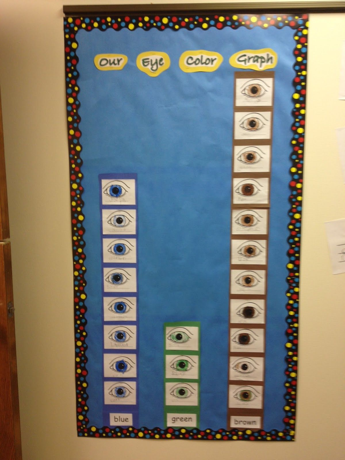 All About Me Eye Graph Great Math Visual For My