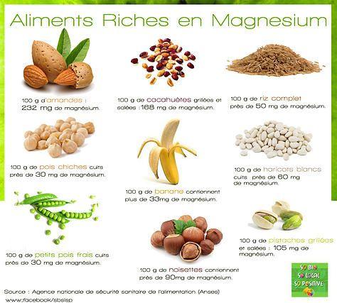 Aliments riches en magn sium dado 1a pinterest aliment alimentation et la propri t - Aliments les plus riches en fer ...