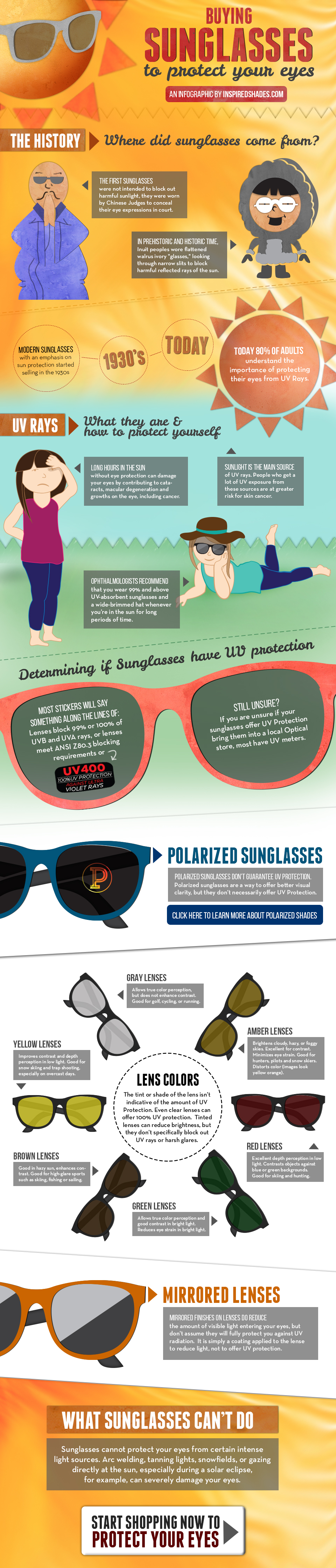 6600437246a Remember to protect your eyes this Spring Summer with a stylish pair of  sunglasses! This infographic explains how to choose the best pair!