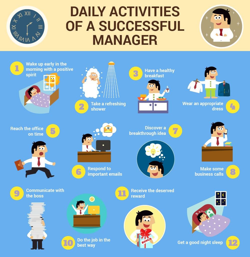 Daily Activities Of A Successful Manager This Makes Me
