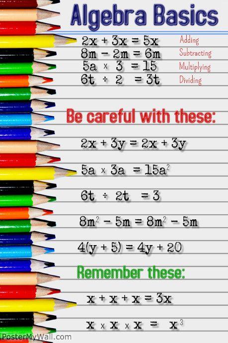 Algebra Basics Made By Mrwilliamsmaths Gcse Math Algebra