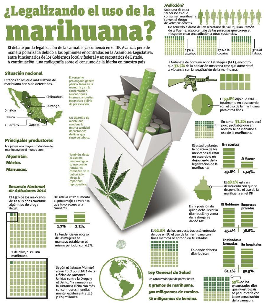 Cmo aprovechar la marihuana para tener mejor sexo