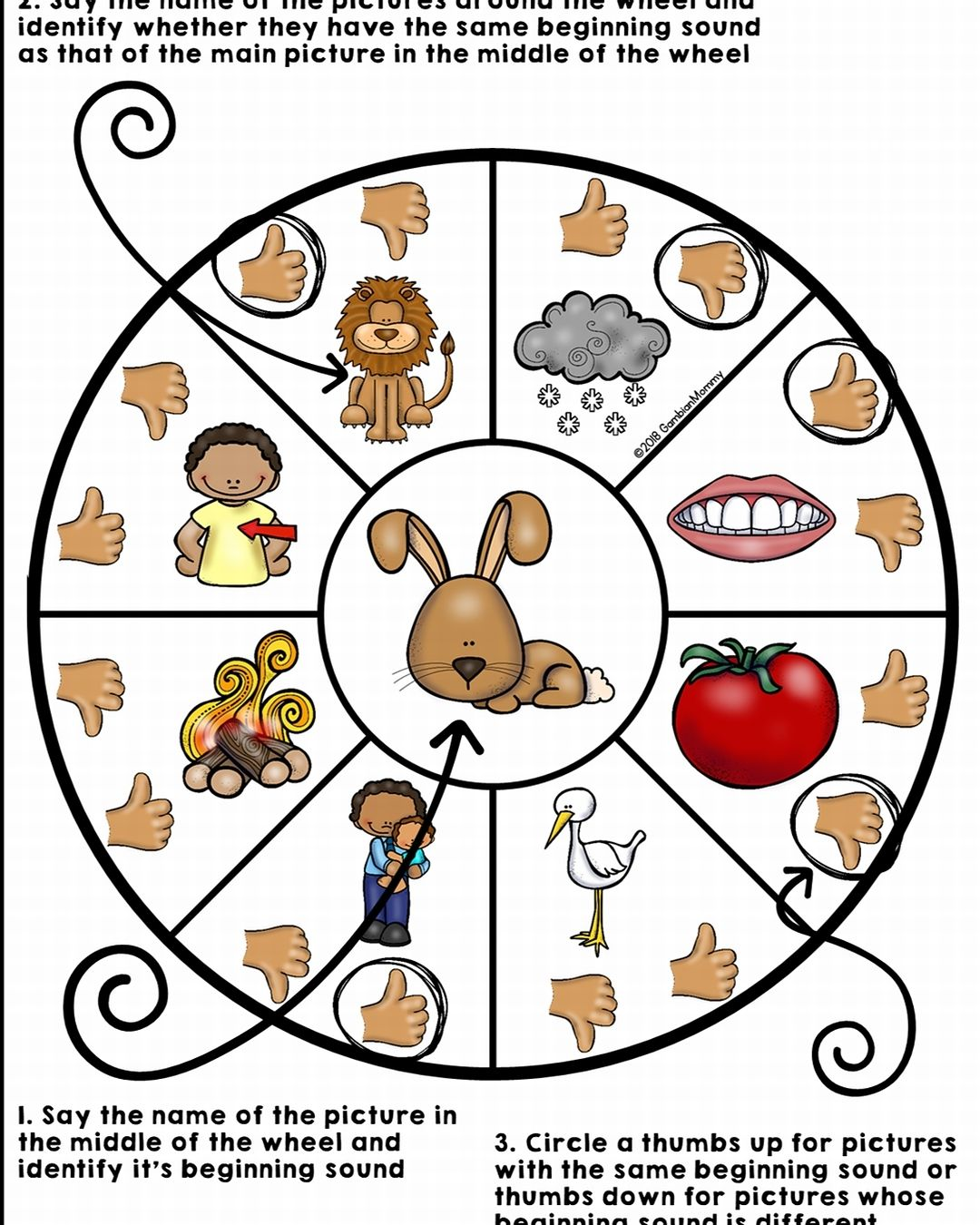 Arabic Alphabet Sound Wheels Activity Alphabet sounds