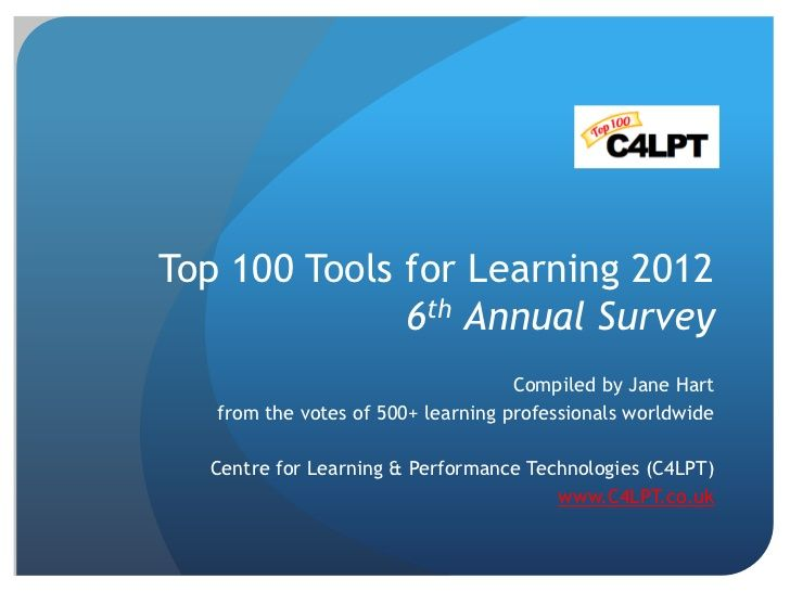 Toptools2012 By Jane Hart Via Slideshare Learning Tools Educational Technology Learning