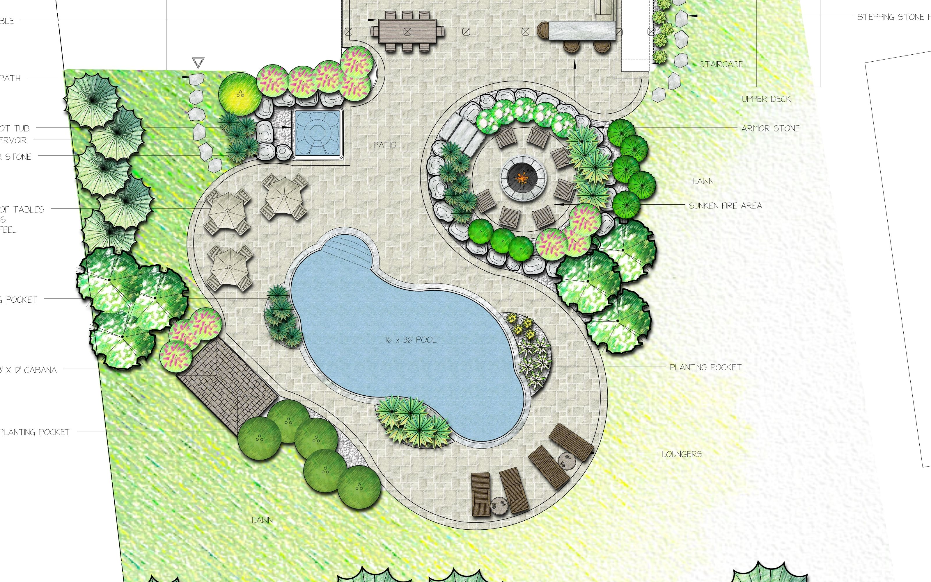 Curvilinear Backyard Landscape Plan With Sunken Fire Pit Area. Landscape  Design By Melanie Rekola