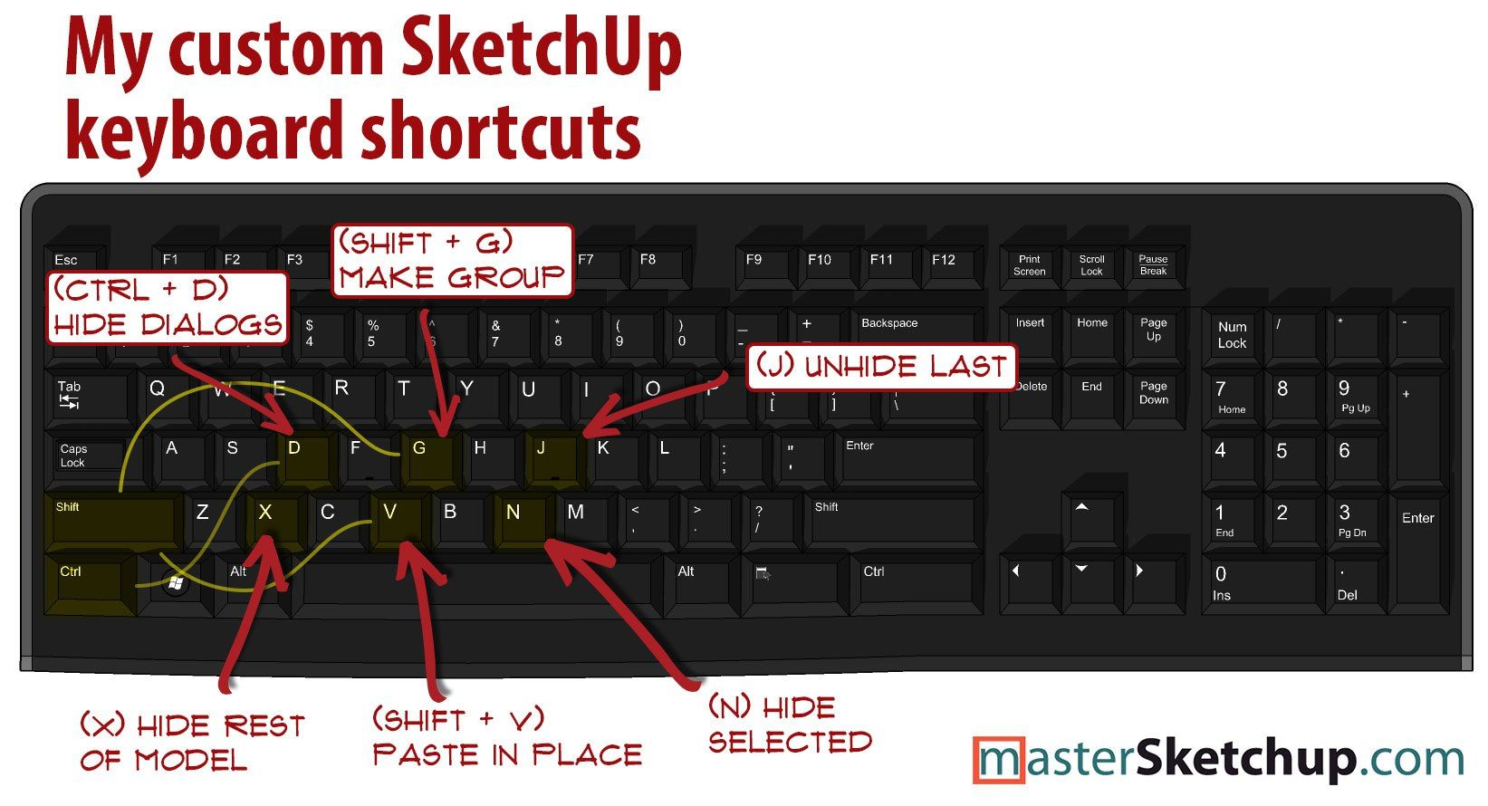 Double Your Speed In Sketchup With Keyboard Shortcuts Keyboard