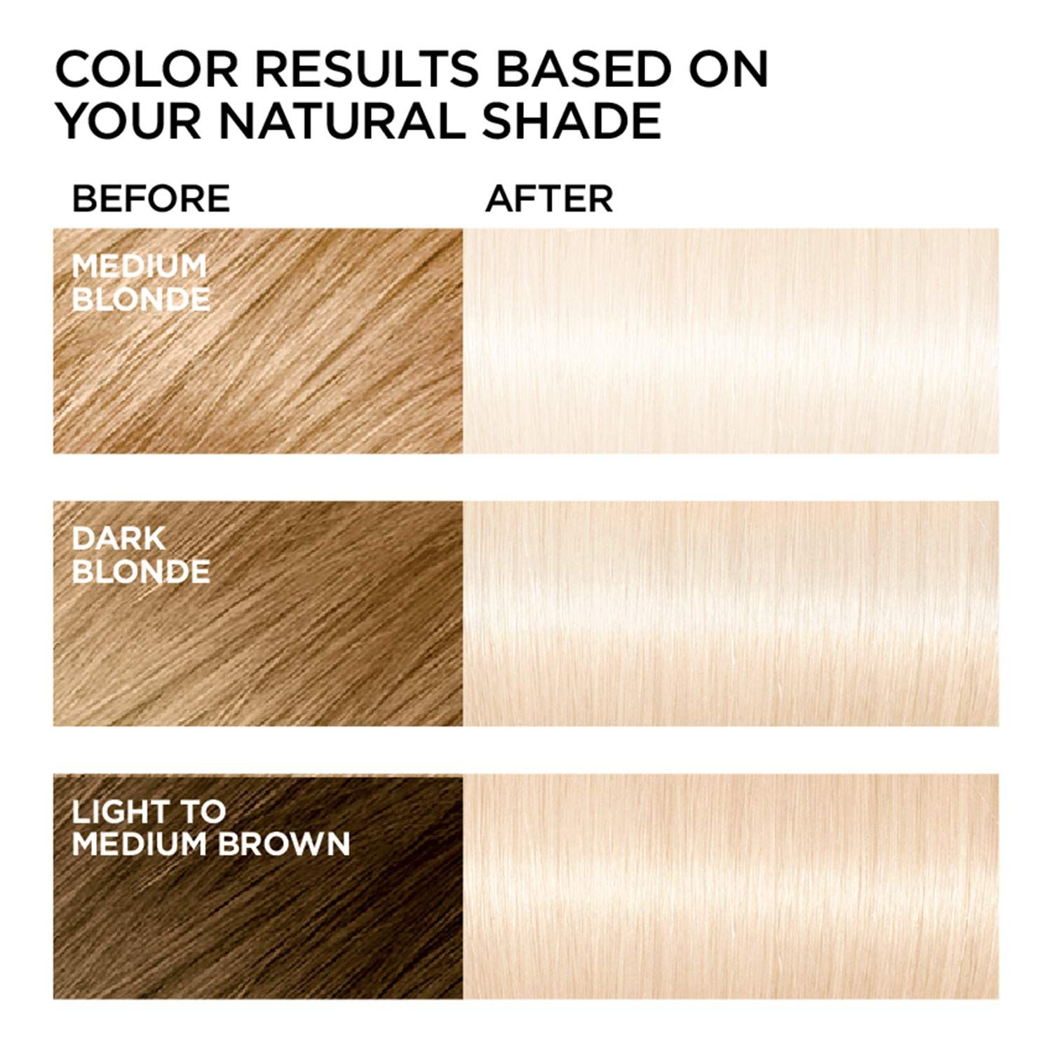 L Oreal Paris Feria Multi Faceted Shimmering Permanent Hair Color See This Great Product It Is An Affiliate Li In 2020 Permanent Hair Color Hair Color Loreal Paris