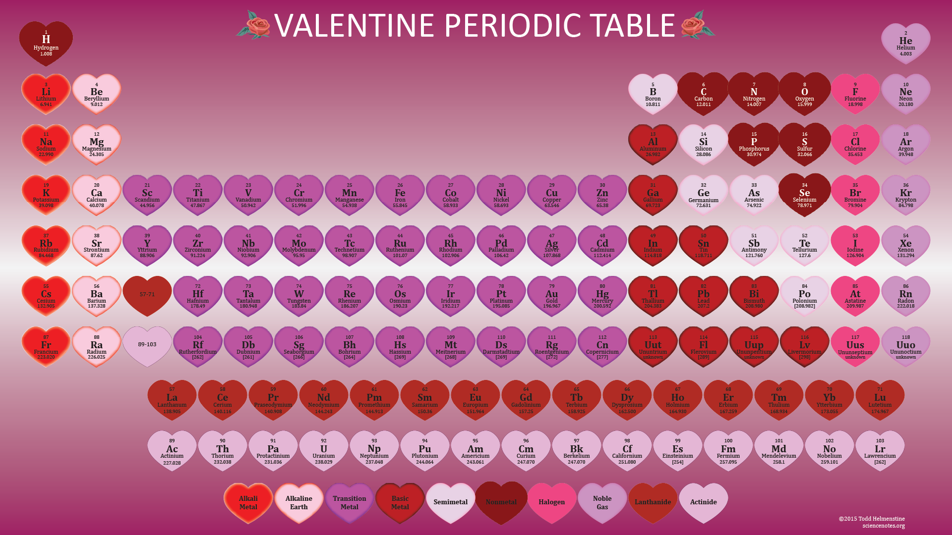 Looking for the chemistry of love get the valentines day get the valentines day periodic table urtaz Image collections
