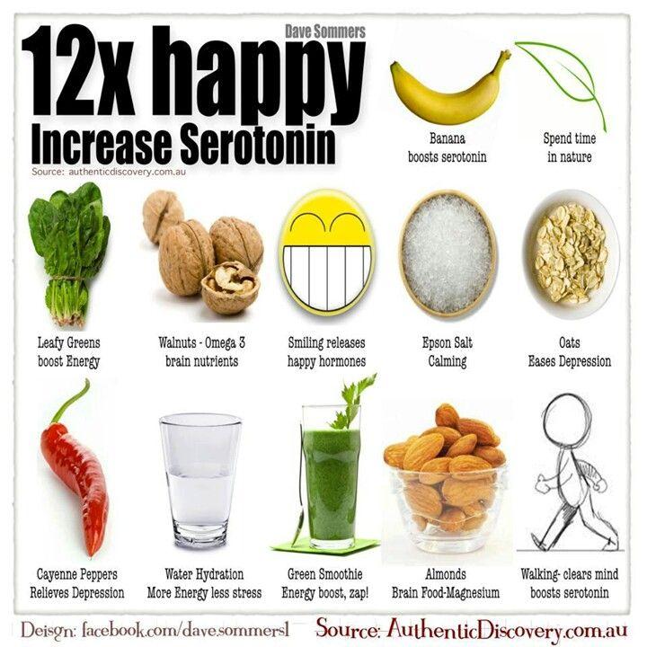 12x Happy Increase Serotonin Increase Serotonin Happy Foods Health And Nutrition