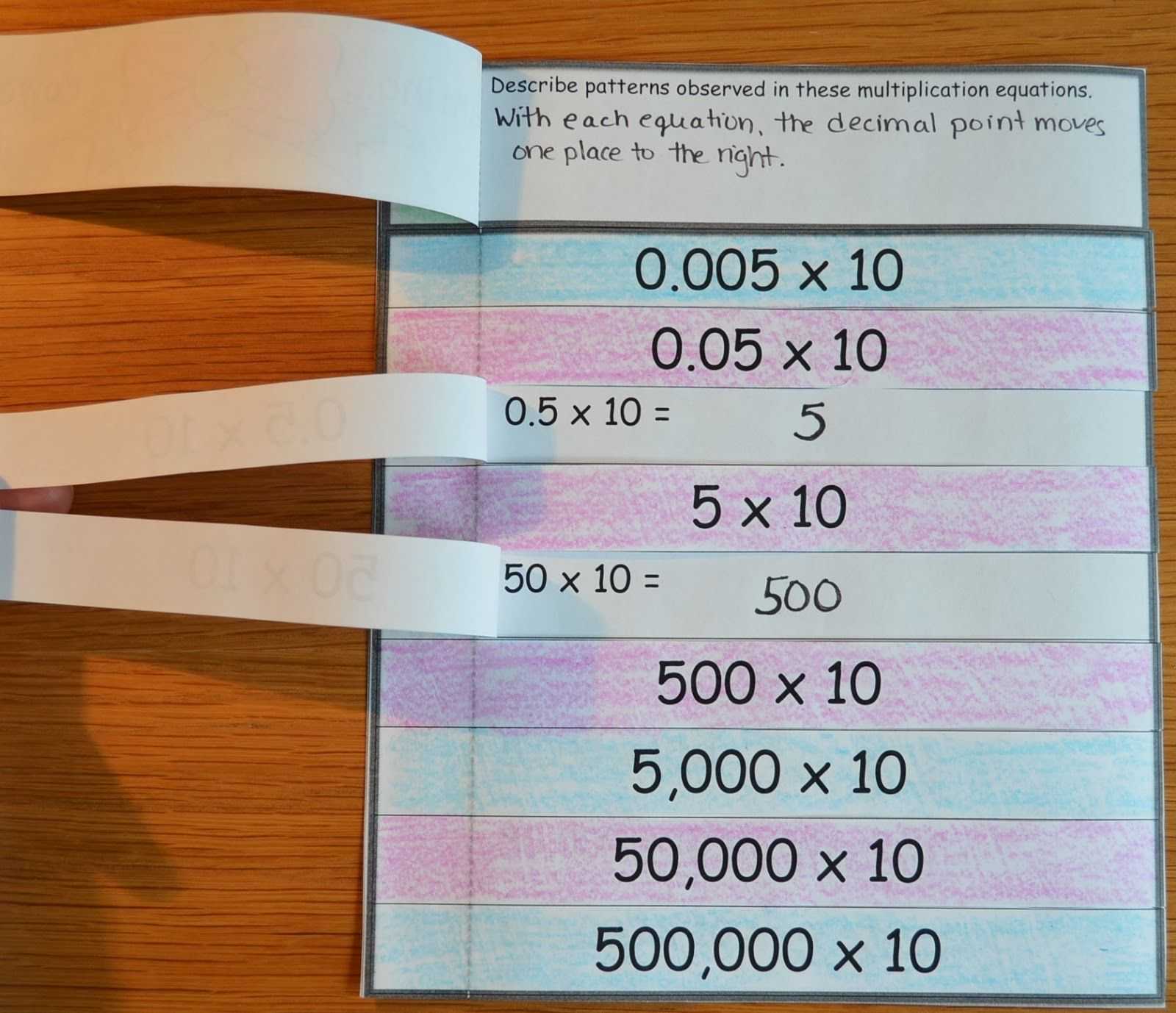 hight resolution of powers of 10 flap books use to investigate what happens when a number is either multiplied or divided by 10 again and again place in math notebook if