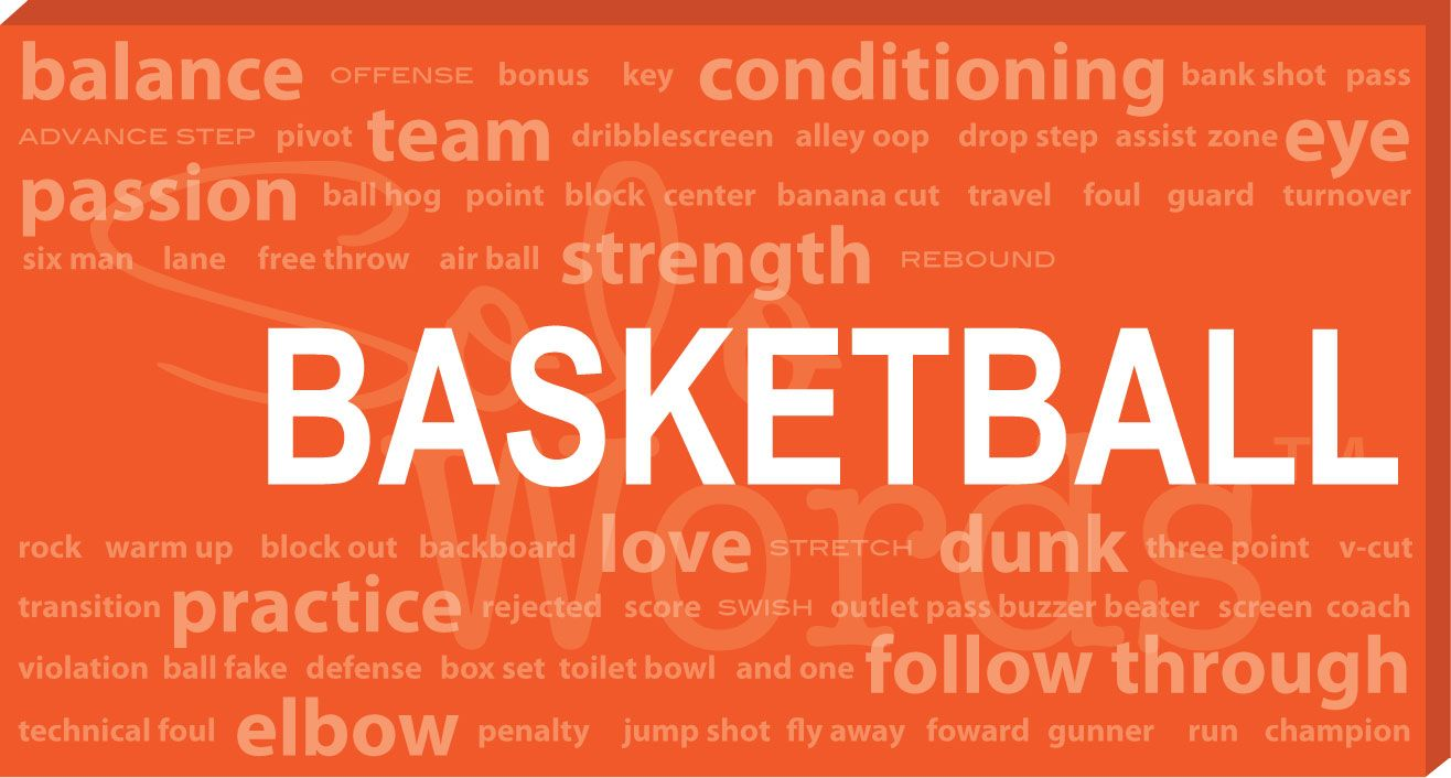 Basketball Words Canvas Basketball Words For Your Home Or Office Decor Basketball Basketball Team Gifts Sports Quotes